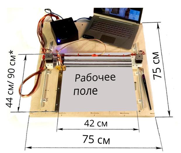 размер поля ЧПУ выжигателя